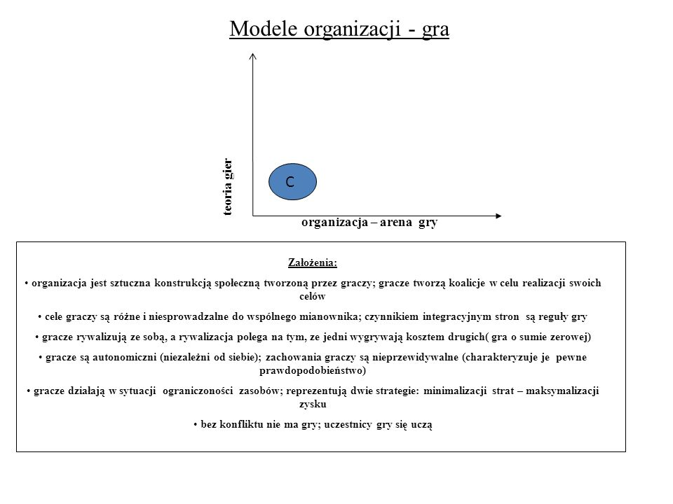 Modele organizacji - gra C organizacja – arena gry teoria gier Założenia: organizacja jest sztuczna konstrukcją społeczną tworzoną przez graczy; gracz