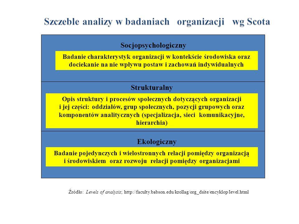 Socjopsychologiczny Strukturalny Ekologiczny Opis struktury i procesów społecznych dotyczących organizacji i jej części: oddziałów, grup społecznych,