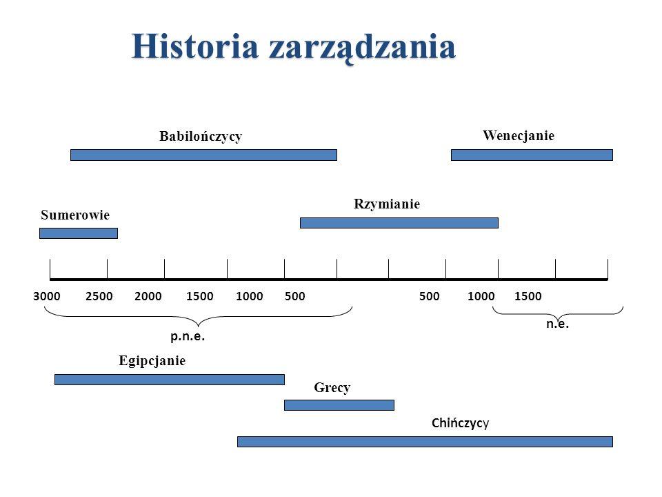 Historia zarządzania Historia zarządzania 3000 2500 2000 1500 1000 500 500 1000 1500 p.n.e. n.e. Babilończycy Chińczycy Grecy Egipcjanie Sumerowie Wen