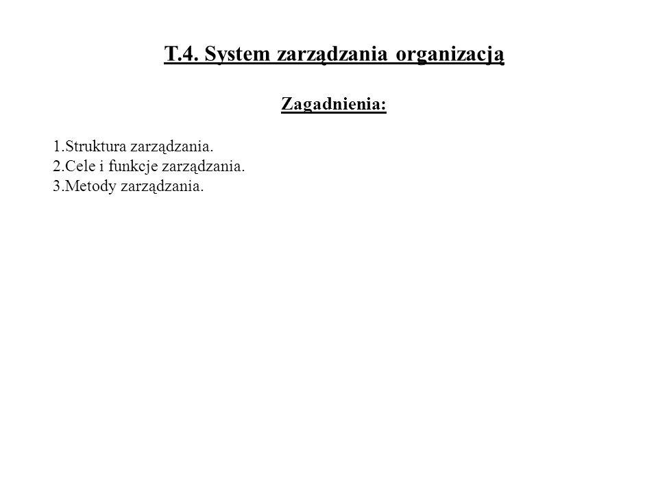 T.4. System zarządzania organizacją Zagadnienia: 1.Struktura zarządzania. 2.Cele i funkcje zarządzania. 3.Metody zarządzania.