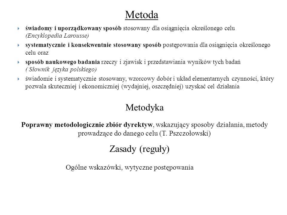 Metoda świadomy i uporządkowany sposób stosowany dla osiągnięcia określonego celu (Encyklopedia Larousse) systematycznie i konsekwentnie stosowany spo