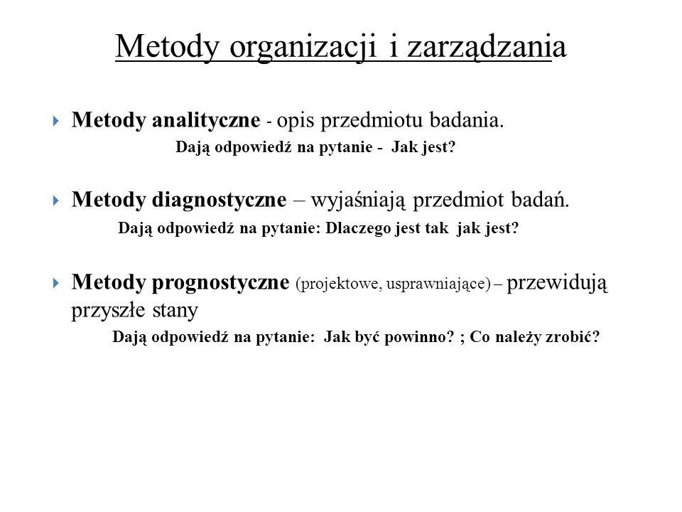 Metody organizacji i zarządzania Metody analityczne - opis przedmiotu badania. Dają odpowiedź na pytanie - Jak jest? Metody diagnostyczne – wyjaśniają