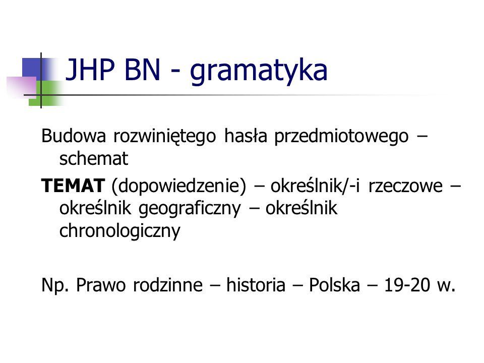 JHP BN - gramatyka Budowa rozwiniętego hasła przedmiotowego – schemat TEMAT (dopowiedzenie) – określnik/-i rzeczowe – określnik geograficzny – określn