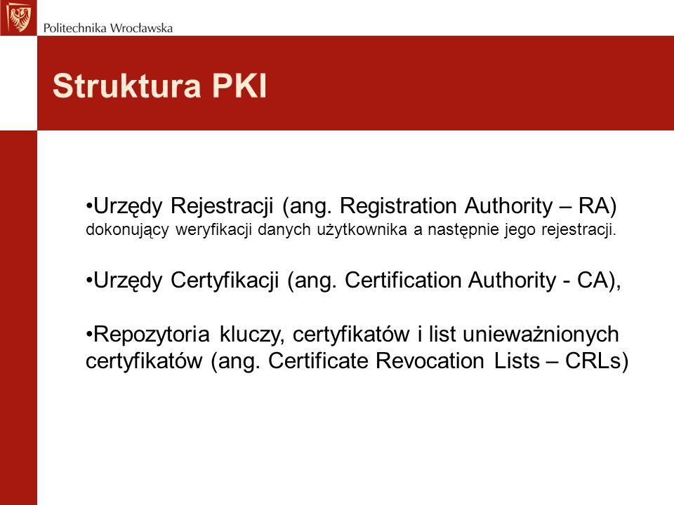 Podstawowe funkcje PKI Generowanie kluczy kryptograficznych.