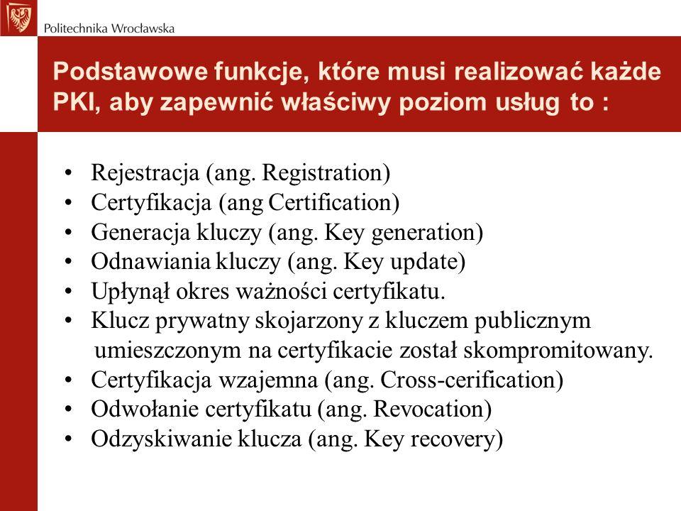 Usługi uwierzytelniania PKI uwierzytelnianie podmiotów partnerskich (ang.