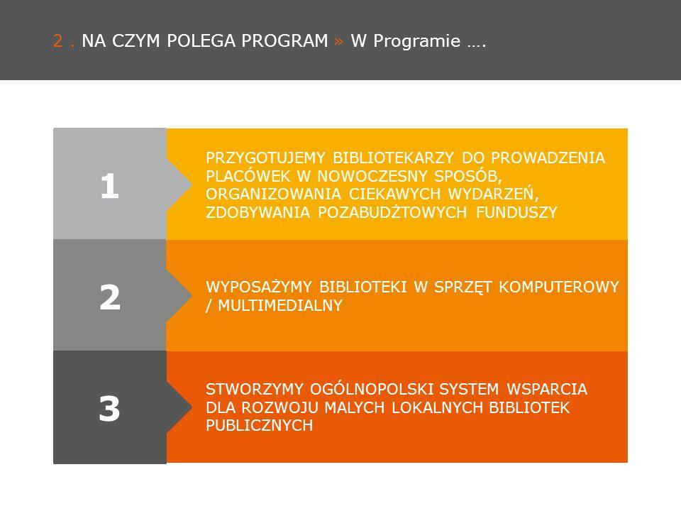3. Kto może uczestniczyć w Programie?