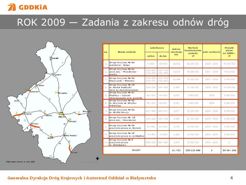 4 ROK 2009 Zadania z zakresu odnów dróg