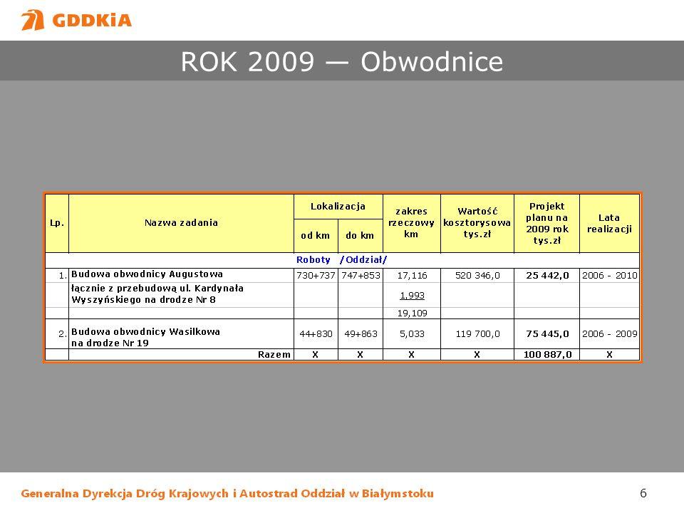 7 Budowa obwodnicy Augustowa Generalna Dyrekcja Dróg Krajowych i Autostrad, Oddział w Białymstoku, odstąpiła 13 stycznia od umowy na budowę obwodnicy Augustowa z firmą Budimex Dromex.