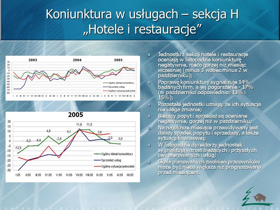 Koniunktura w usługach – sekcja H Hotele i restauracje Jednostki z sekcji hotele i restauracje oceniają w listopadzie koniunkturę negatywnie, nieco go