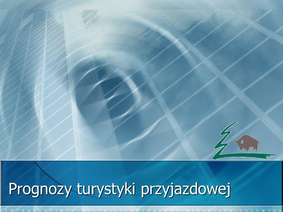 Podróże do województwa podlaskiego w 2004 roku – turyści krajowi Polacy odbyli 1 mln podróży do regionu; Polacy odbyli 1 mln podróży do regionu; Przeważały pobyty trwające 2 – 4 dni; Przeważały pobyty trwające 2 – 4 dni; Ponad 60% przyjazdów długookresowych i 40% krótkookresowych zrealizowali przybysze spoza województwa; Ponad 60% przyjazdów długookresowych i 40% krótkookresowych zrealizowali przybysze spoza województwa; Najczęściej przyjeżdżali mieszkańcy województw mazowieckiego, dolnośląskiego i warmińsko-mazurskiego; Najczęściej przyjeżdżali mieszkańcy województw mazowieckiego, dolnośląskiego i warmińsko-mazurskiego; Liczbę przyjazdów w celach turystyczno-wypoczynkowych szacuje się na 0,3 mln – w tym połowa to pobyty co najmniej 5-cio dniowe Liczbę przyjazdów w celach turystyczno-wypoczynkowych szacuje się na 0,3 mln – w tym połowa to pobyty co najmniej 5-cio dniowe W celach służbowych Polacy przyjeżdżali do regionu rzadziej niż do innych województw (jedynie 3%) W celach służbowych Polacy przyjeżdżali do regionu rzadziej niż do innych województw (jedynie 3%) Turyści krajowi organizują przyjazdy do województwa głównie samodzielnie (94%), nie korzystając z pośrednictwa biur podróży Turyści krajowi organizują przyjazdy do województwa głównie samodzielnie (94%), nie korzystając z pośrednictwa biur podróży