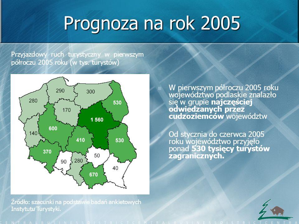 Prognoza na rok 2005 W pierwszym półroczu 2005 roku województwo podlaskie znalazło się w grupie najczęściej odwiedzanych przez cudzoziemców województw