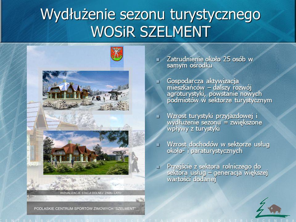 Wydłużenie sezonu turystycznego WOSiR SZELMENT Zatrudnienie około 25 osób w samym ośrodku Zatrudnienie około 25 osób w samym ośrodku Gospodarcza aktyw