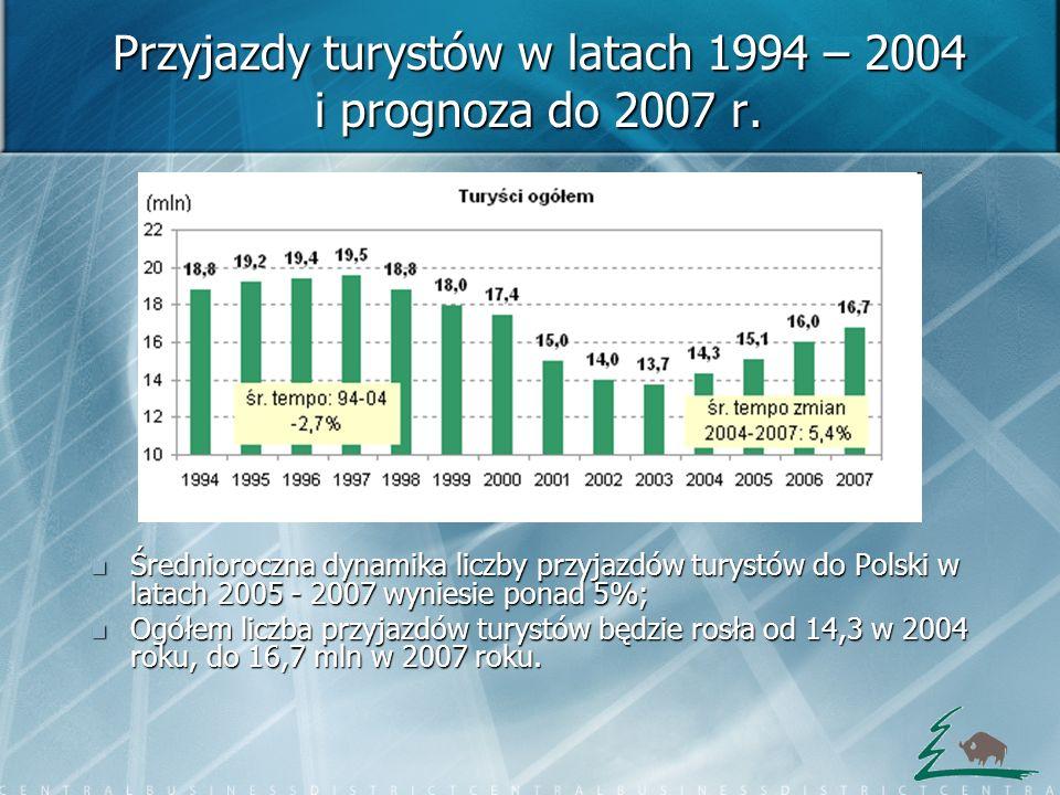 Przyjazdy turystów w latach 1994 – 2004 i prognoza do 2007 r. Średnioroczna dynamika liczby przyjazdów turystów do Polski w latach 2005 - 2007 wyniesi