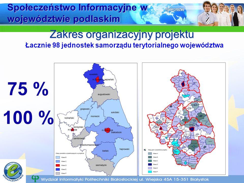 Społeczeństwo Informacyjne w województwie podlaskim Łacznie 98 jednostek samorządu terytorialnego województwa Zakres organizacyjny projektu 75 % 100 %