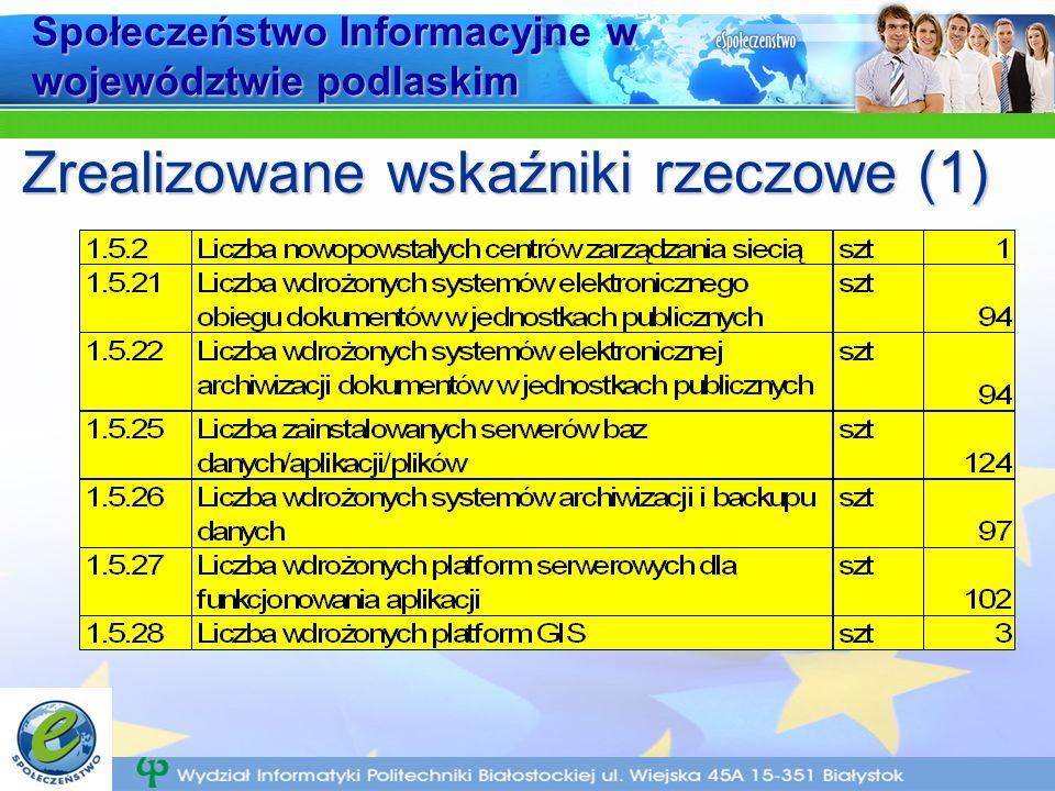 Społeczeństwo Informacyjne w województwie podlaskim Zrealizowane wskaźniki rzeczowe (1)