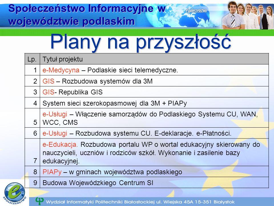 Społeczeństwo Informacyjne w województwie podlaskim Plany na przyszłość Lp.Tytuł projektu 1e-Medycyna – Podlaskie sieci telemedyczne.