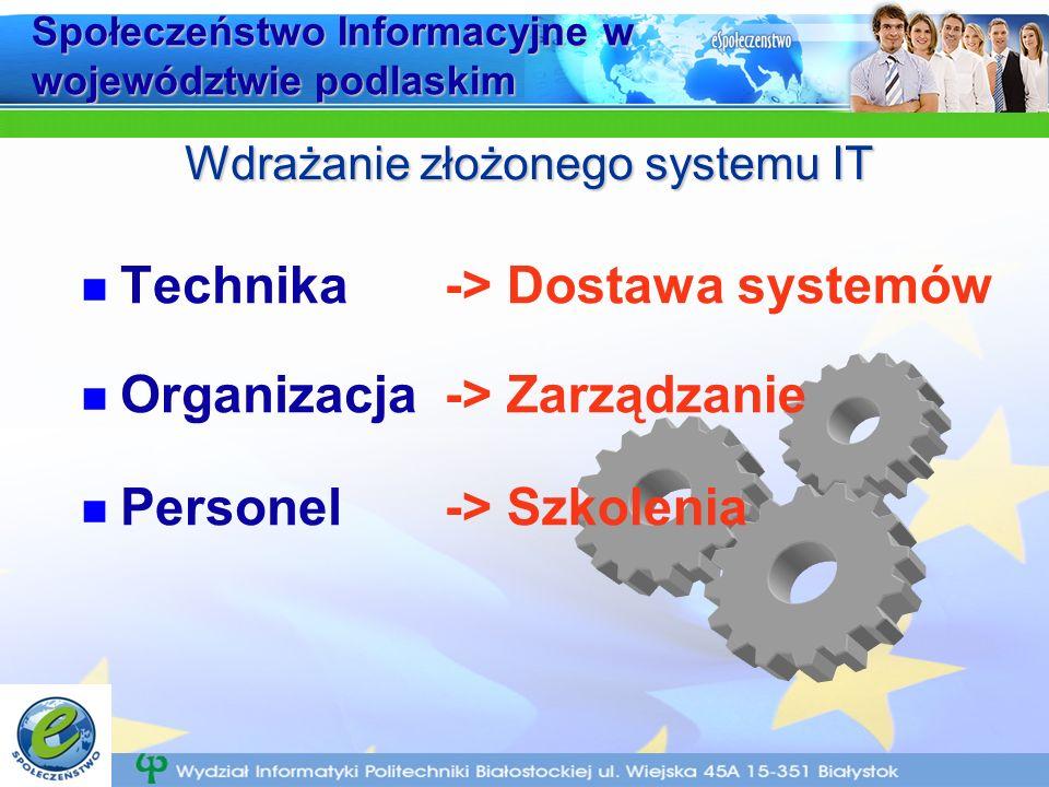 Społeczeństwo Informacyjne w województwie podlaskim Technika Organizacja Personel Wdrażanie złożonego systemu IT -> Dostawa systemów -> Zarządzanie -> Szkolenia