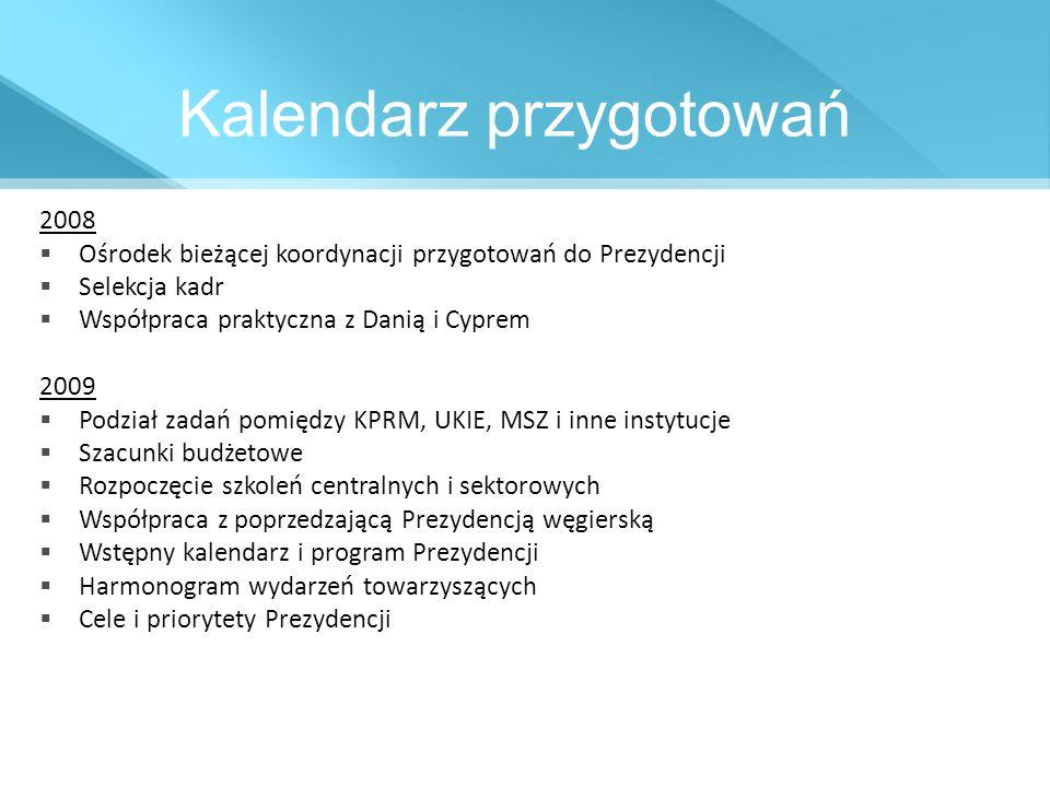 Kalendarz przygotowań 2008 Ośrodek bieżącej koordynacji przygotowań do Prezydencji Selekcja kadr Współpraca praktyczna z Danią i Cyprem 2009 Podział z