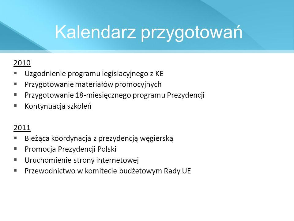 Kalendarz przygotowań 2010 Uzgodnienie programu legislacyjnego z KE Przygotowanie materiałów promocyjnych Przygotowanie 18-miesięcznego programu Prezy