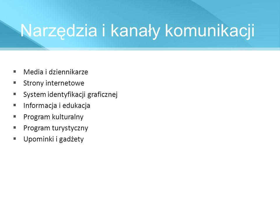 Narzędzia i kanały komunikacji Media i dziennikarze Strony internetowe System identyfikacji graficznej Informacja i edukacja Program kulturalny Progra