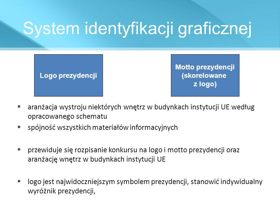 System identyfikacji graficznej aranżacja wystroju niektórych wnętrz w budynkach instytucji UE według opracowanego schematu spójność wszystkich materi