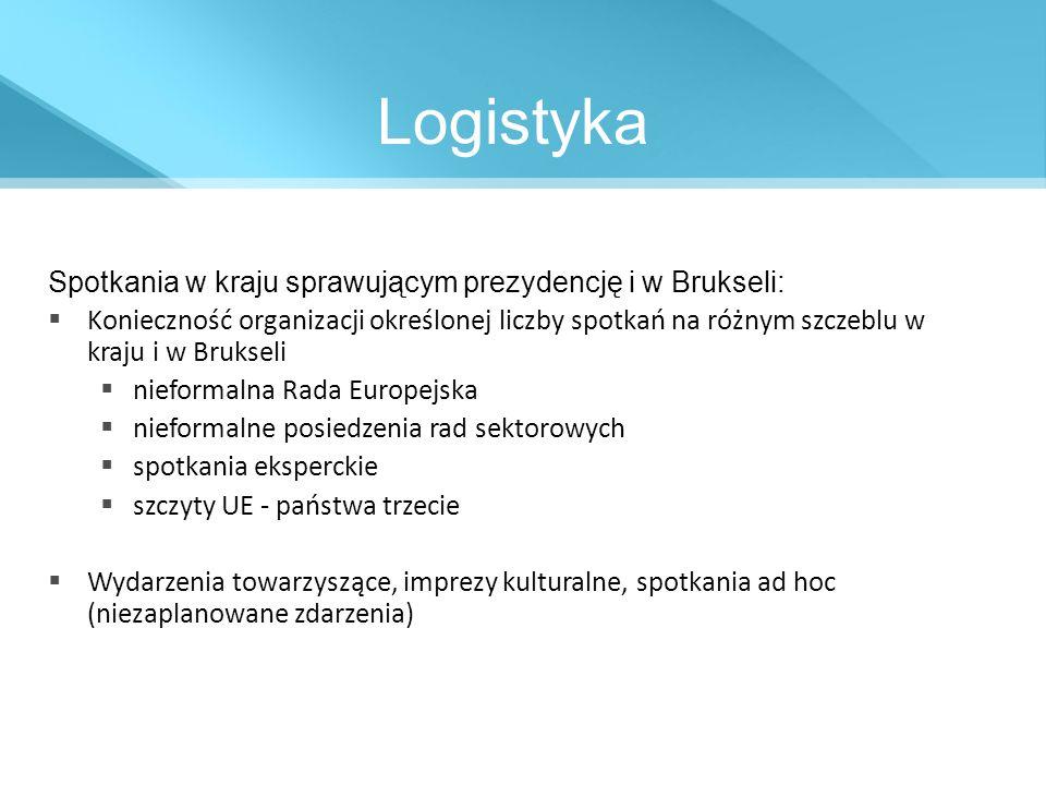 Logistyka Spotkania w kraju sprawującym prezydencję i w Brukseli: Konieczność organizacji określonej liczby spotkań na różnym szczeblu w kraju i w Bru