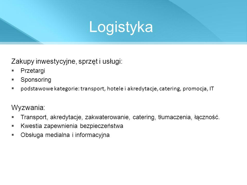 Logistyka Zakupy inwestycyjne, sprzęt i usługi: Przetargi Sponsoring podstawowe kategorie: transport, hotele i akredytacje, catering, promocja, IT Wyz
