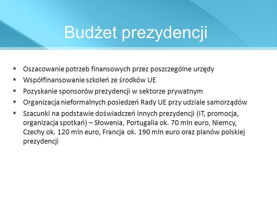 Budżet prezydencji Oszacowanie potrzeb finansowych przez poszczególne urzędy Współfinansowanie szkoleń ze środków UE Pozyskanie sponsorów prezydencji