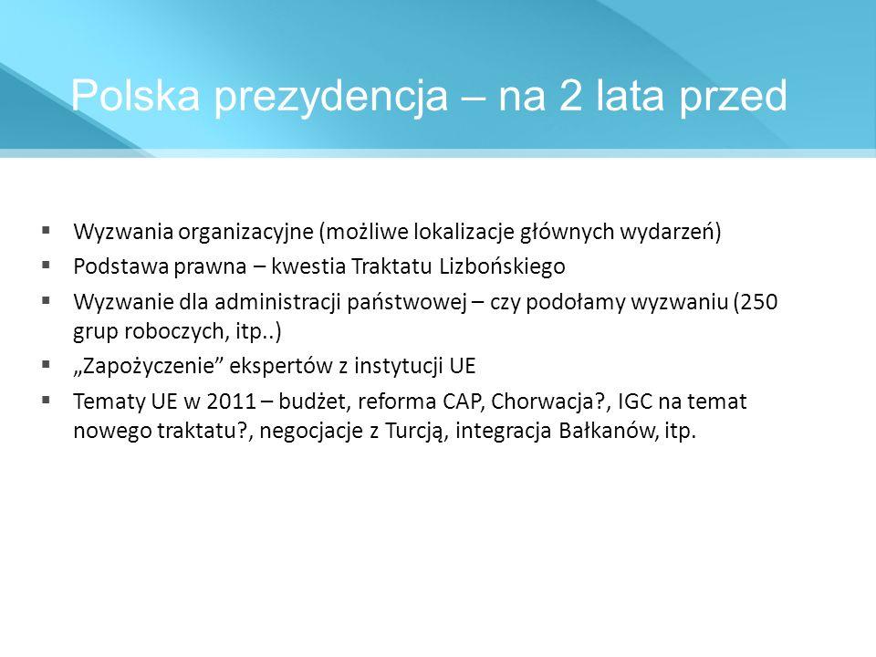 Polska prezydencja – na 2 lata przed Wyzwania organizacyjne (możliwe lokalizacje głównych wydarzeń) Podstawa prawna – kwestia Traktatu Lizbońskiego Wy