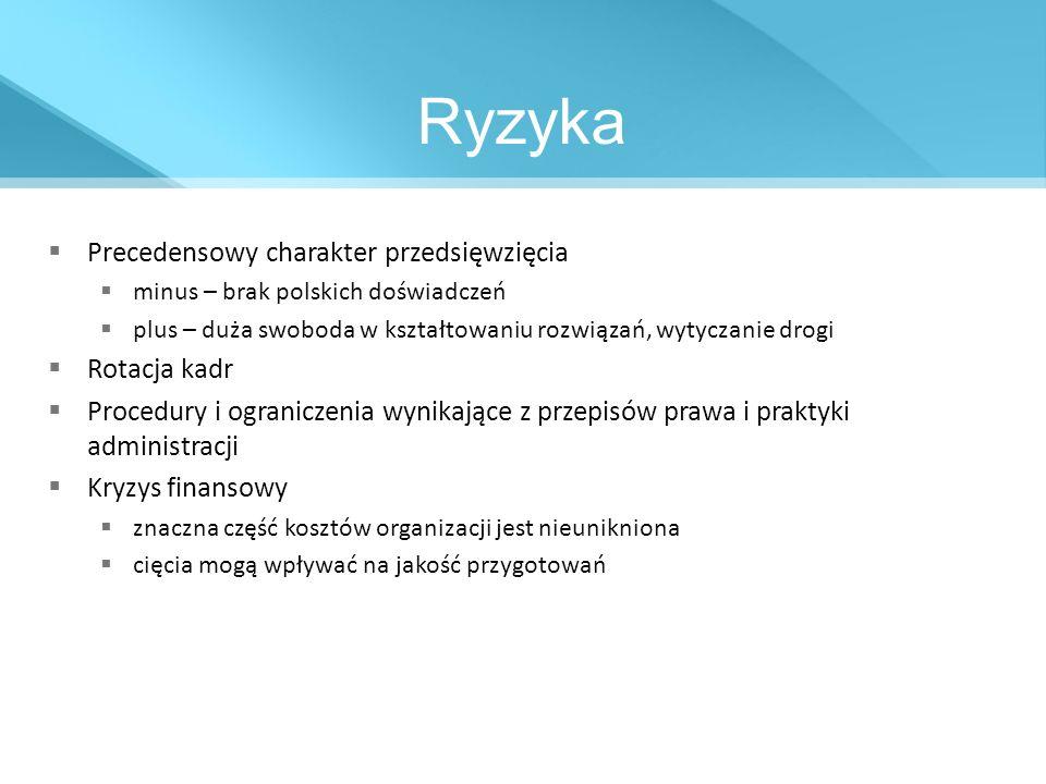 Ryzyka Precedensowy charakter przedsięwzięcia minus – brak polskich doświadczeń plus – duża swoboda w kształtowaniu rozwiązań, wytyczanie drogi Rotacj
