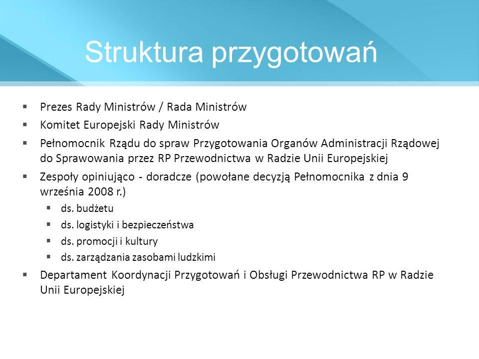 Struktura przygotowań Prezes Rady Ministrów / Rada Ministrów Komitet Europejski Rady Ministrów Pełnomocnik Rządu do spraw Przygotowania Organów Admini