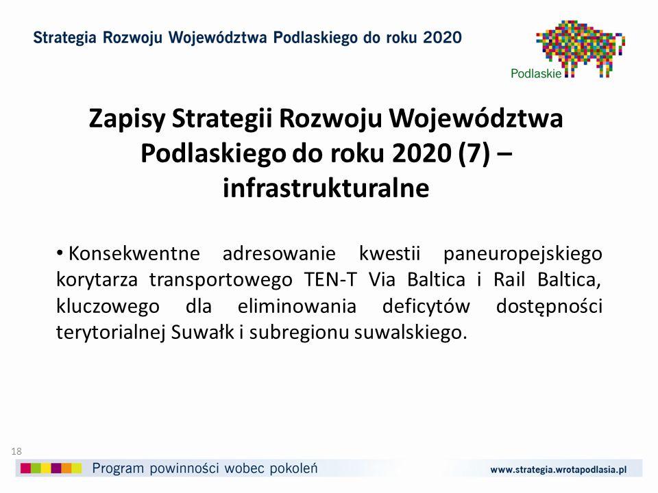 Zapisy Strategii Rozwoju Województwa Podlaskiego do roku 2020 (7) – infrastrukturalne Konsekwentne adresowanie kwestii paneuropejskiego korytarza transportowego TEN-T Via Baltica i Rail Baltica, kluczowego dla eliminowania deficytów dostępności terytorialnej Suwałk i subregionu suwalskiego.