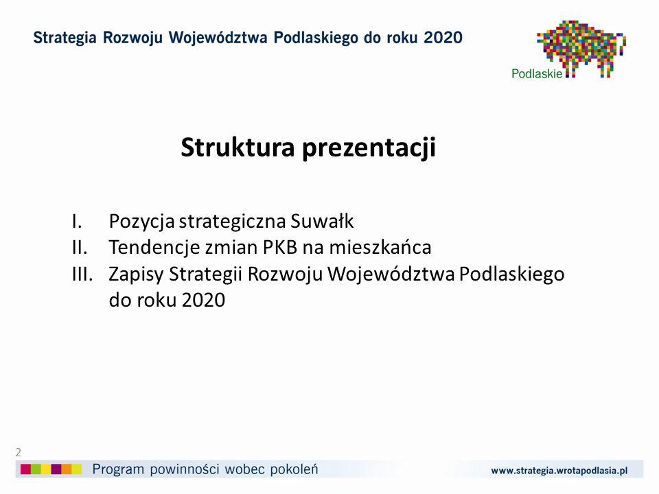 Struktura prezentacji I.Pozycja strategiczna Suwałk II.Tendencje zmian PKB na mieszkańca III.Zapisy Strategii Rozwoju Województwa Podlaskiego do roku 2020 2