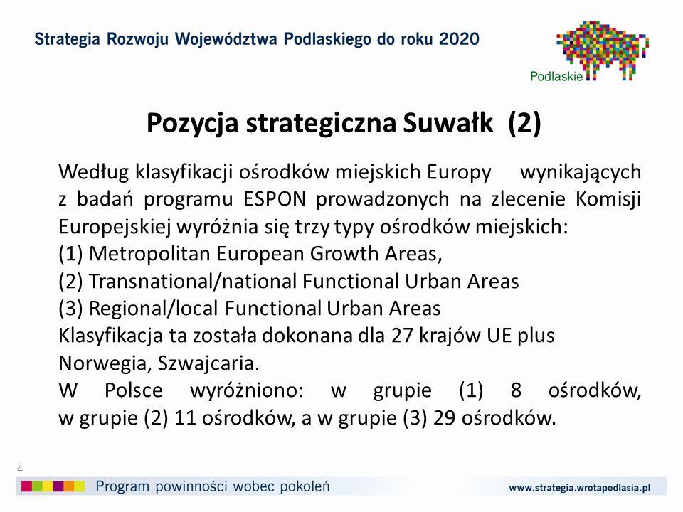Pozycja strategiczna Suwałk (2) Według klasyfikacji ośrodków miejskich Europy wynikających z badań programu ESPON prowadzonych na zlecenie Komisji Europejskiej wyróżnia się trzy typy ośrodków miejskich: (1) Metropolitan European Growth Areas, (2) Transnational/national Functional Urban Areas (3) Regional/local Functional Urban Areas Klasyfikacja ta została dokonana dla 27 krajów UE plus Norwegia, Szwajcaria.