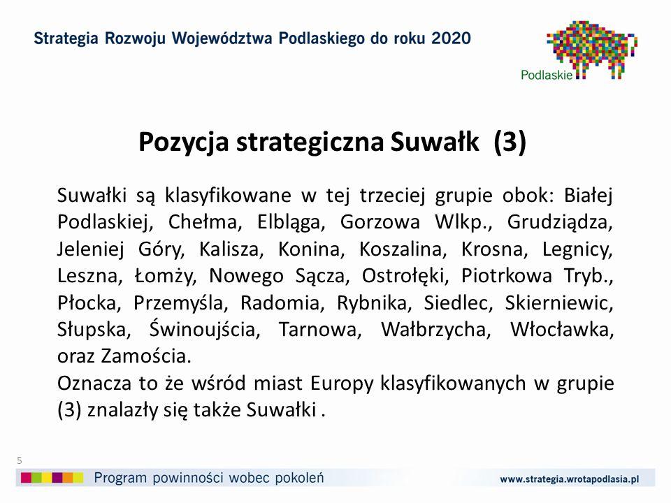 Pozycja strategiczna Suwałk (3) Suwałki są klasyfikowane w tej trzeciej grupie obok: Białej Podlaskiej, Chełma, Elbląga, Gorzowa Wlkp., Grudziądza, Jeleniej Góry, Kalisza, Konina, Koszalina, Krosna, Legnicy, Leszna, Łomży, Nowego Sącza, Ostrołęki, Piotrkowa Tryb., Płocka, Przemyśla, Radomia, Rybnika, Siedlec, Skierniewic, Słupska, Świnoujścia, Tarnowa, Wałbrzycha, Włocławka, oraz Zamościa.