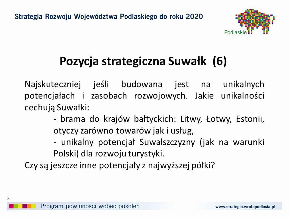Pozycja strategiczna Suwałk (6) Najskuteczniej jeśli budowana jest na unikalnych potencjałach i zasobach rozwojowych.