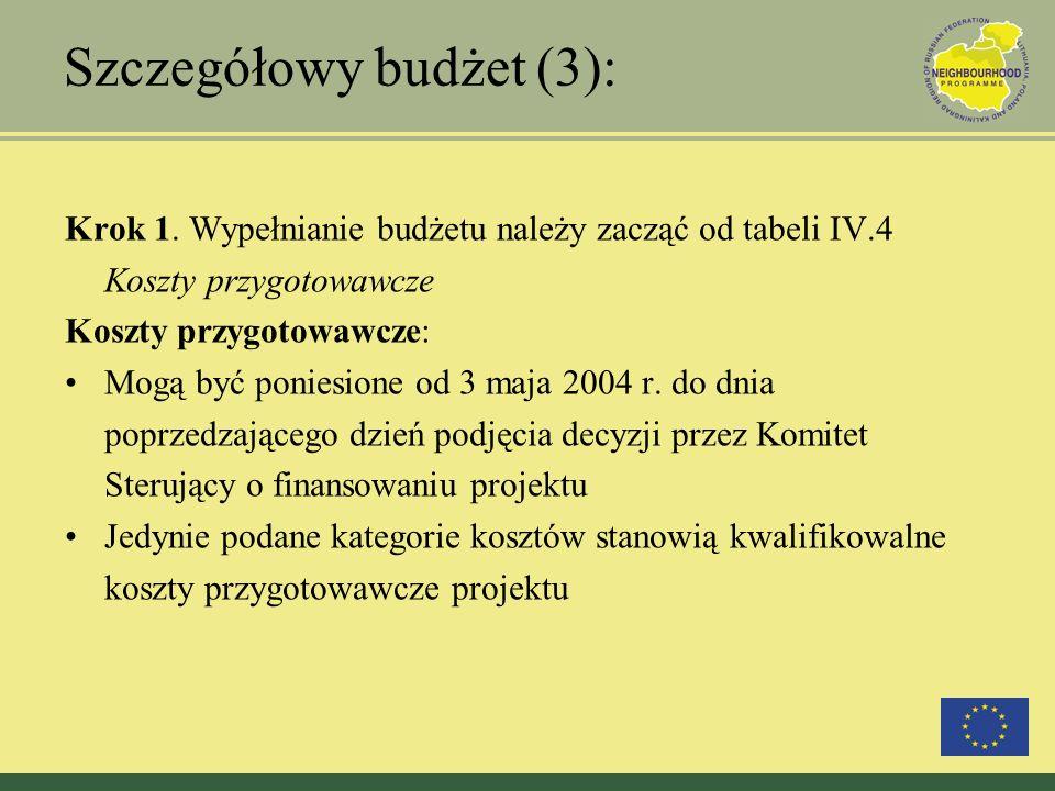 Szczegółowy budżet (3): Krok 1. Wypełnianie budżetu należy zacząć od tabeli IV.4 Koszty przygotowawcze Koszty przygotowawcze: Mogą być poniesione od 3