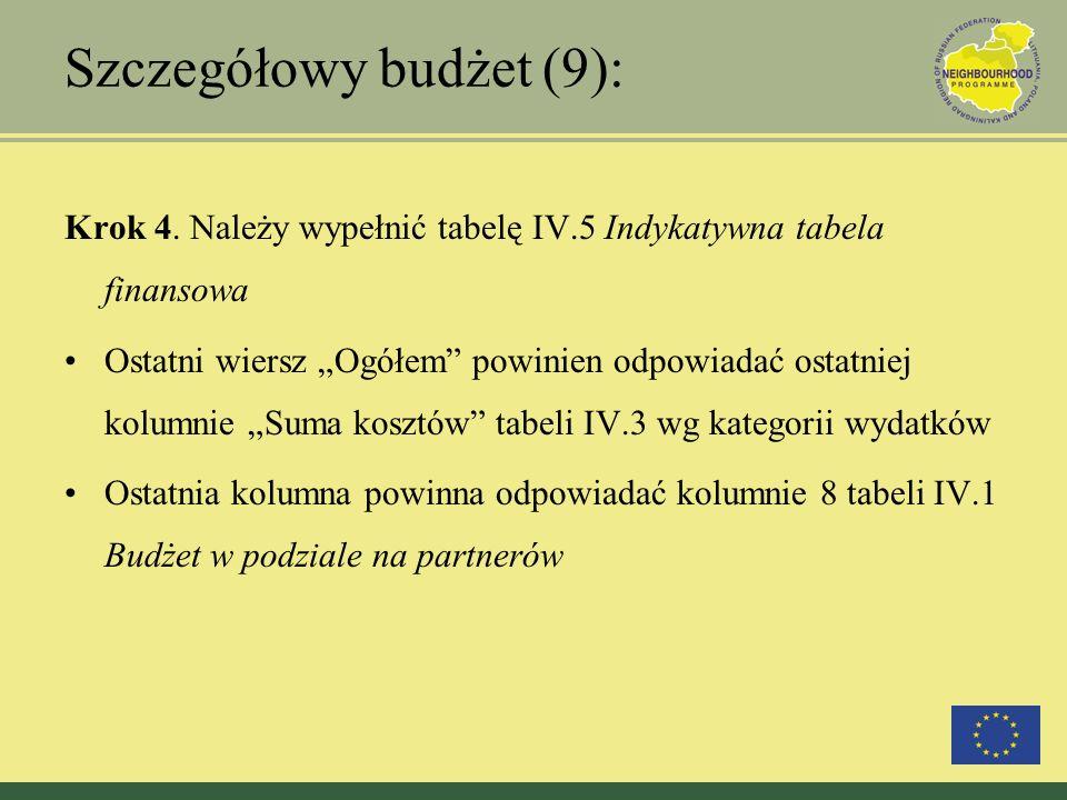 Szczegółowy budżet (9): Krok 4. Należy wypełnić tabelę IV.5 Indykatywna tabela finansowa Ostatni wiersz Ogółem powinien odpowiadać ostatniej kolumnie