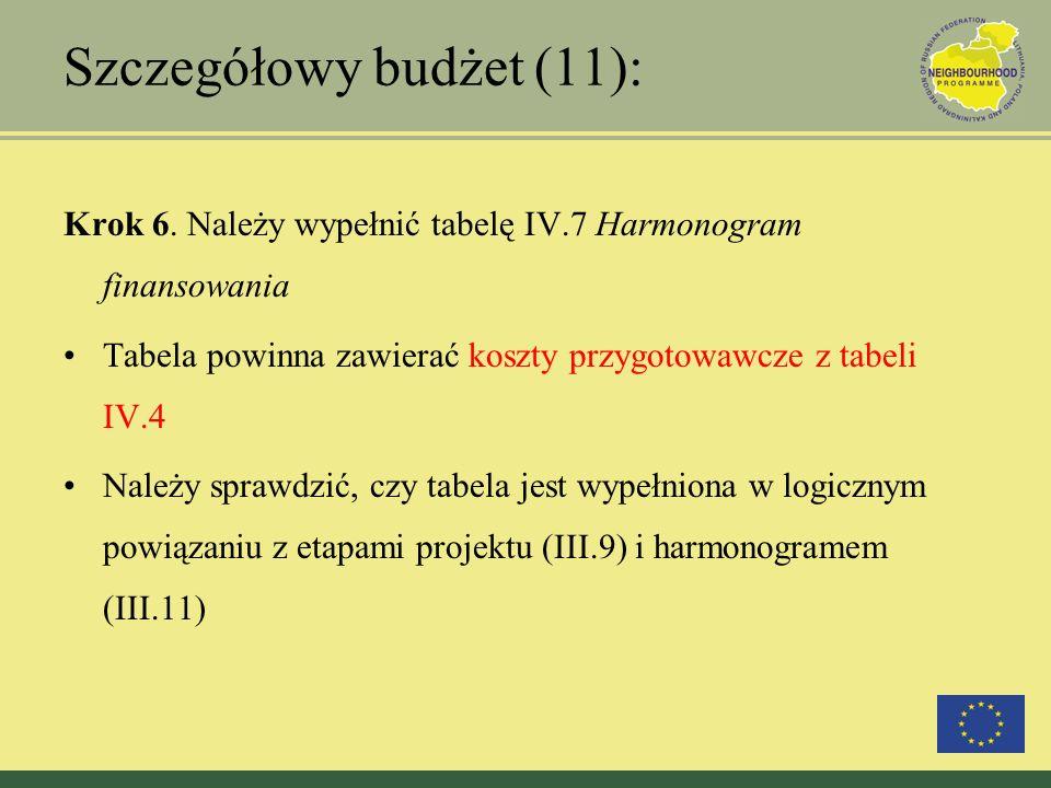 Szczegółowy budżet (11): Krok 6. Należy wypełnić tabelę IV.7 Harmonogram finansowania Tabela powinna zawierać koszty przygotowawcze z tabeli IV.4 Nale