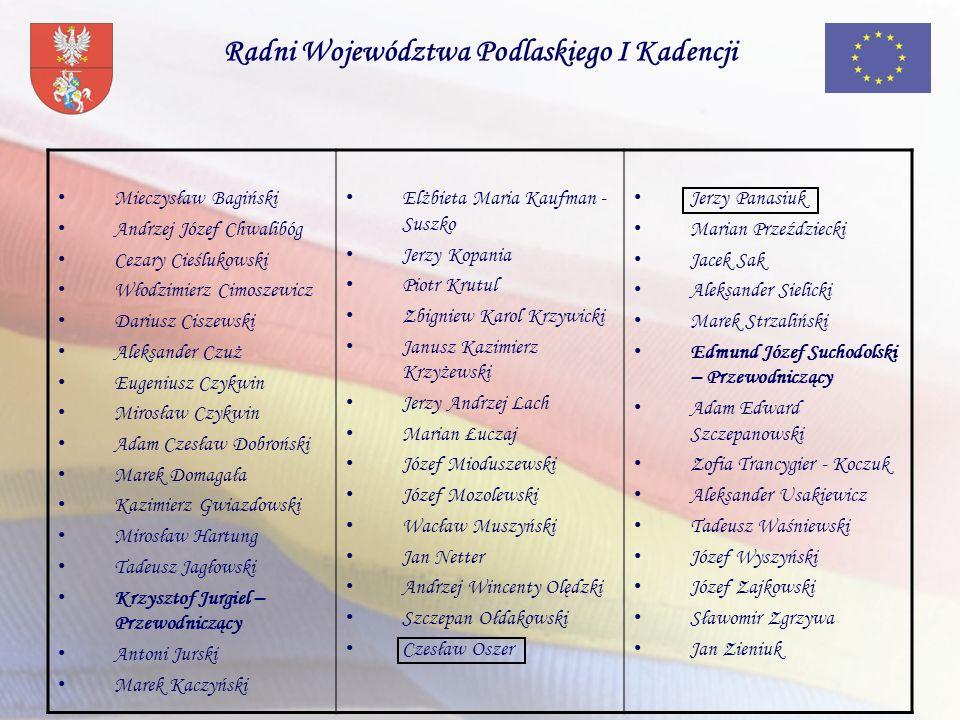Mieczysław Bagiński Andrzej Józef Chwalibóg Cezary Cieślukowski Włodzimierz Cimoszewicz Dariusz Ciszewski Aleksander Czuż Eugeniusz Czykwin Mirosław C