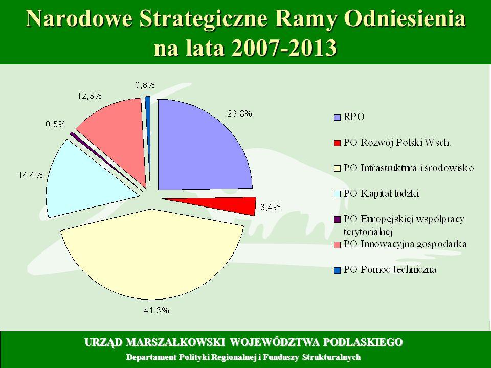 3 Narodowe Strategiczne Ramy Odniesienia na lata 2007-2013 URZĄD MARSZAŁKOWSKI WOJEWÓDZTWA PODLASKIEGO Departament Polityki Regionalnej i Funduszy Strukturalnych