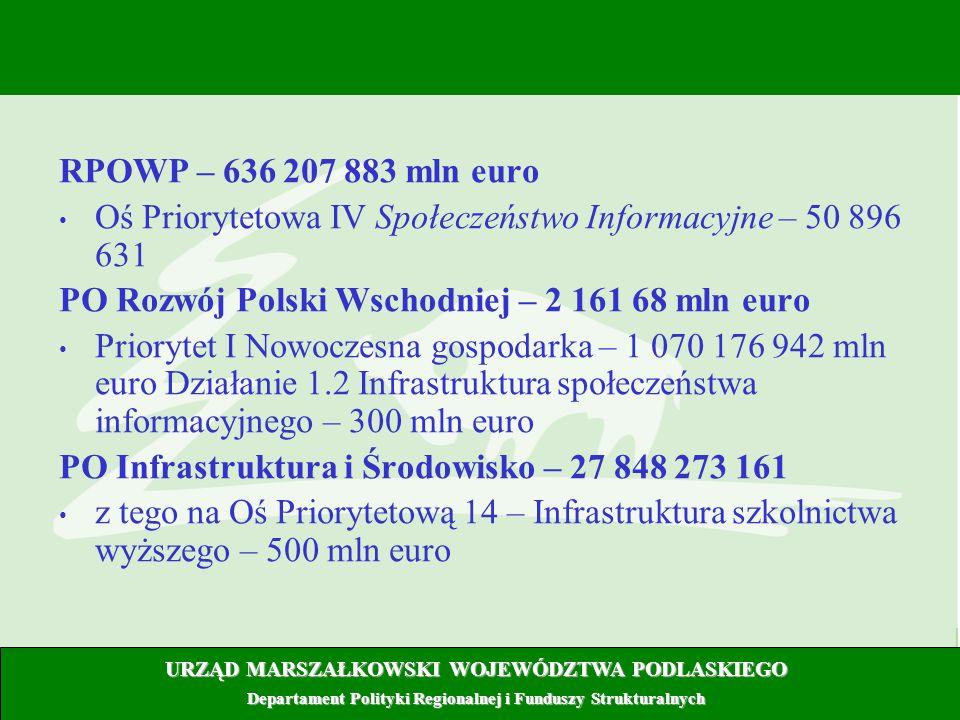 4 RPOWP – 636 207 883 mln euro Oś Priorytetowa IV Społeczeństwo Informacyjne – 50 896 631 PO Rozwój Polski Wschodniej – 2 161 68 mln euro Priorytet I Nowoczesna gospodarka – 1 070 176 942 mln euro Działanie 1.2 Infrastruktura społeczeństwa informacyjnego – 300 mln euro PO Infrastruktura i Środowisko – 27 848 273 161 z tego na Oś Priorytetową 14 – Infrastruktura szkolnictwa wyższego – 500 mln euro URZĄD MARSZAŁKOWSKI WOJEWÓDZTWA PODLASKIEGO Departament Polityki Regionalnej i Funduszy Strukturalnych