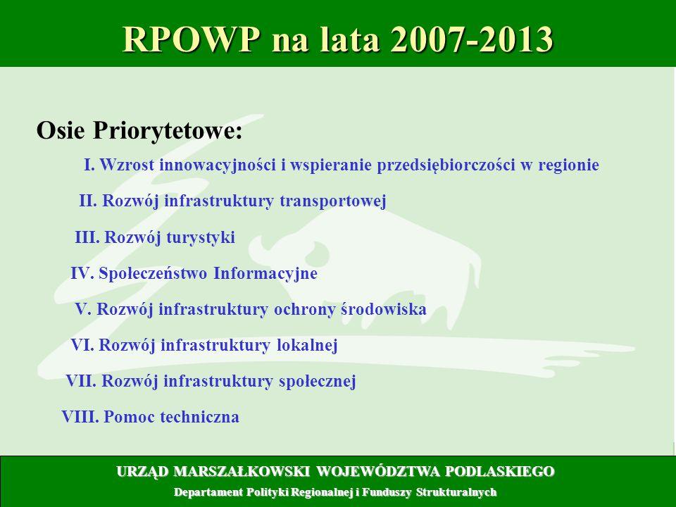 9 RPOWP na lata 2007-2013 I. Wzrost innowacyjności i wspieranie przedsiębiorczości w regionie II. Rozwój infrastruktury transportowej III. Rozwój tury
