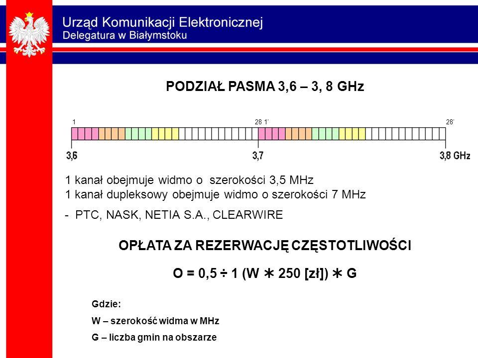 1 kanał obejmuje widmo o szerokości 3,5 MHz 1 kanał dupleksowy obejmuje widmo o szerokości 7 MHz - PTC, NASK, NETIA S.A., CLEARWIRE PODZIAŁ PASMA 3,6