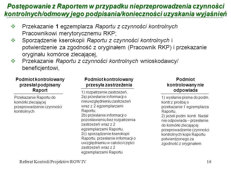 Referat Kontroli Projektów ROW IV16 Postępowanie z Raportem w przypadku nieprzeprowadzenia czynności kontrolnych/odmowy jego podpisania/konieczności u