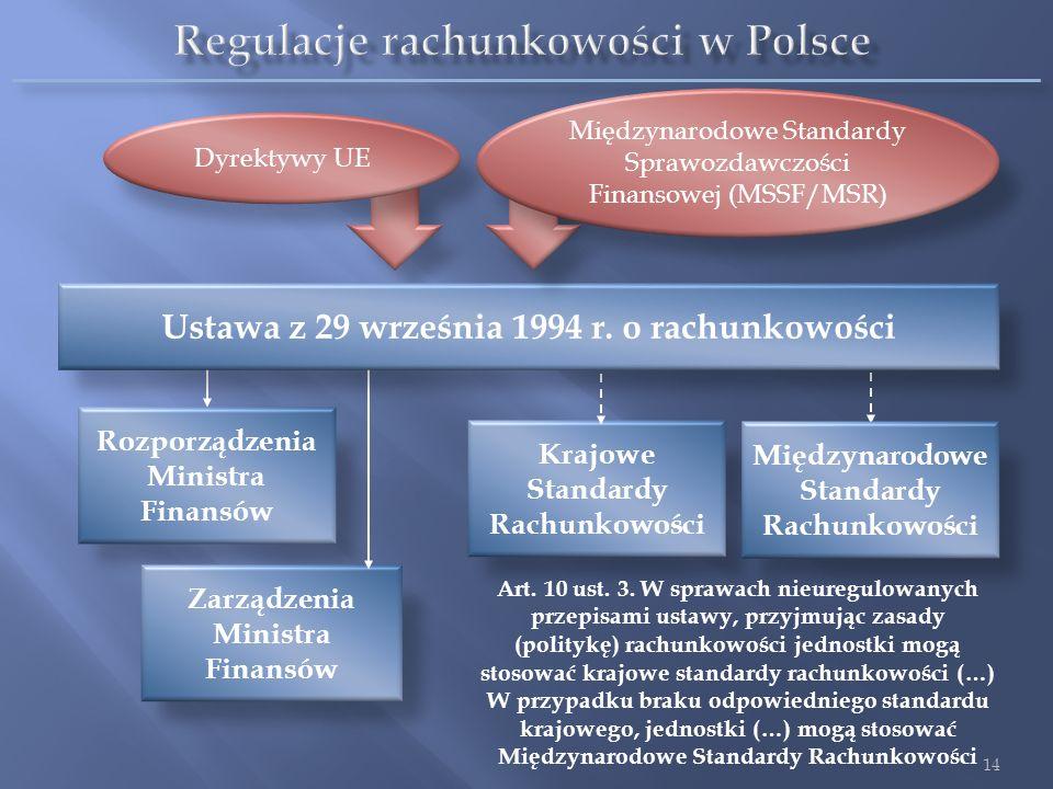 Rozporządzenia Ministra Finansów Zarządzenia Ministra Finansów Krajowe Standardy Rachunkowości Ustawa z 29 września 1994 r. o rachunkowości Art. 10 us