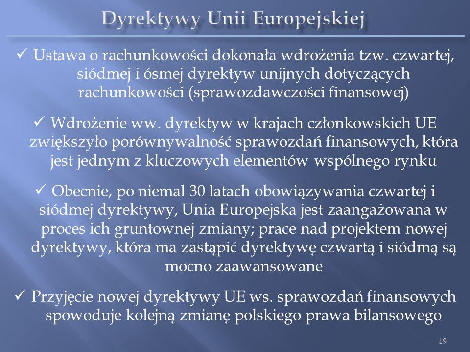 Ustawa o rachunkowości dokonała wdrożenia tzw. czwartej, siódmej i ósmej dyrektyw unijnych dotyczących rachunkowości (sprawozdawczości finansowej) Wdr