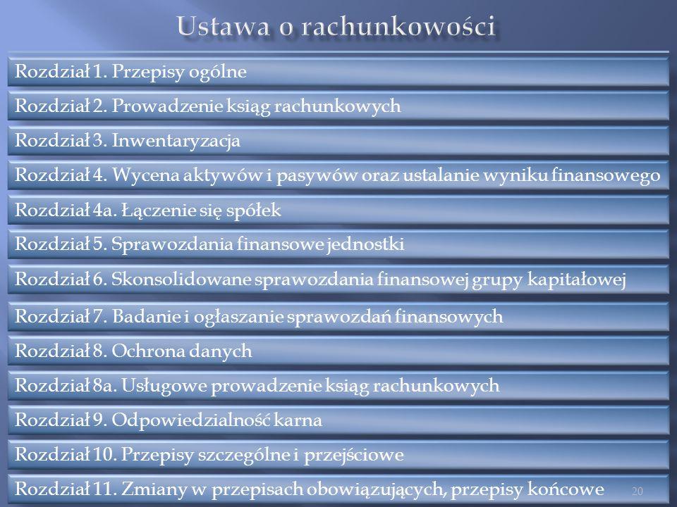 Rozdział 1. Przepisy ogólne Rozdział 2. Prowadzenie ksiąg rachunkowych Rozdział 3. Inwentaryzacja Rozdział 4. Wycena aktywów i pasywów oraz ustalanie