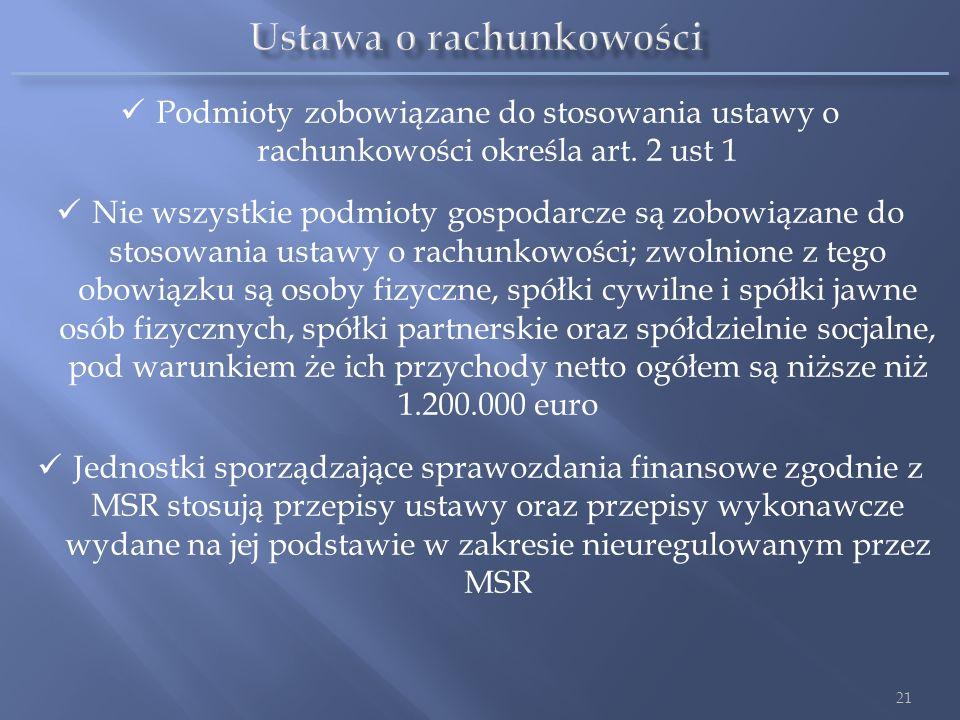 Podmioty zobowiązane do stosowania ustawy o rachunkowości określa art. 2 ust 1 Nie wszystkie podmioty gospodarcze są zobowiązane do stosowania ustawy