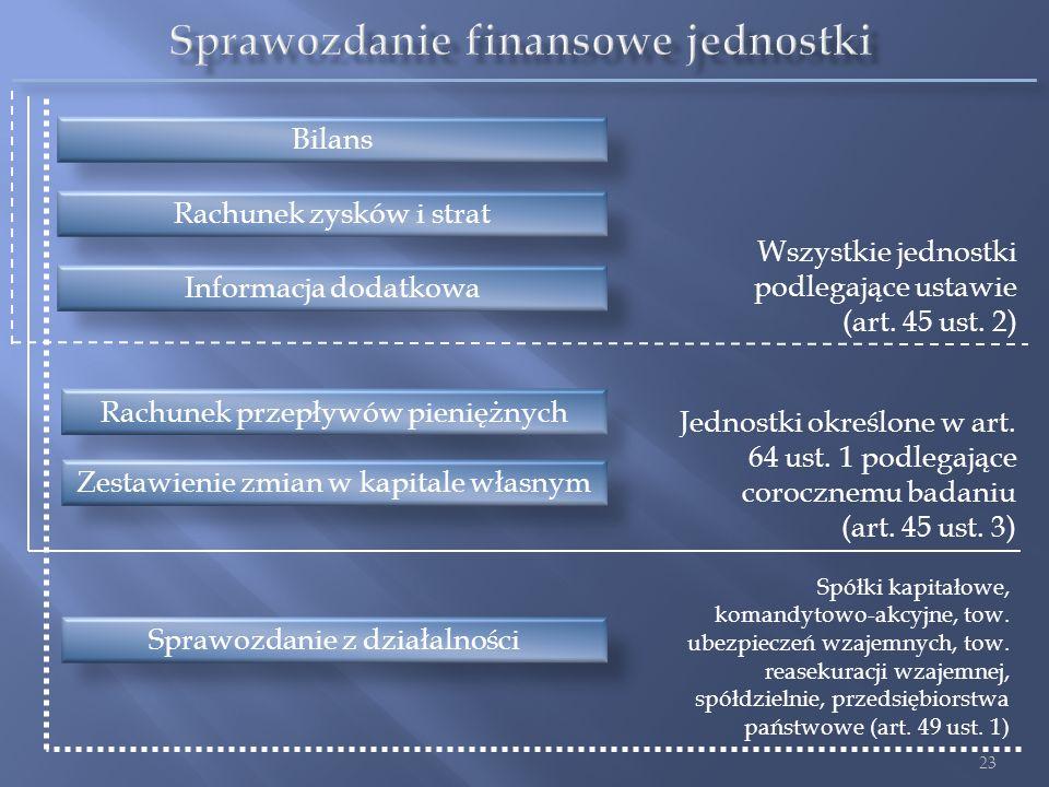 Bilans Rachunek zysków i strat Informacja dodatkowa Wszystkie jednostki podlegające ustawie (art. 45 ust. 2) Rachunek przepływów pieniężnych Zestawien